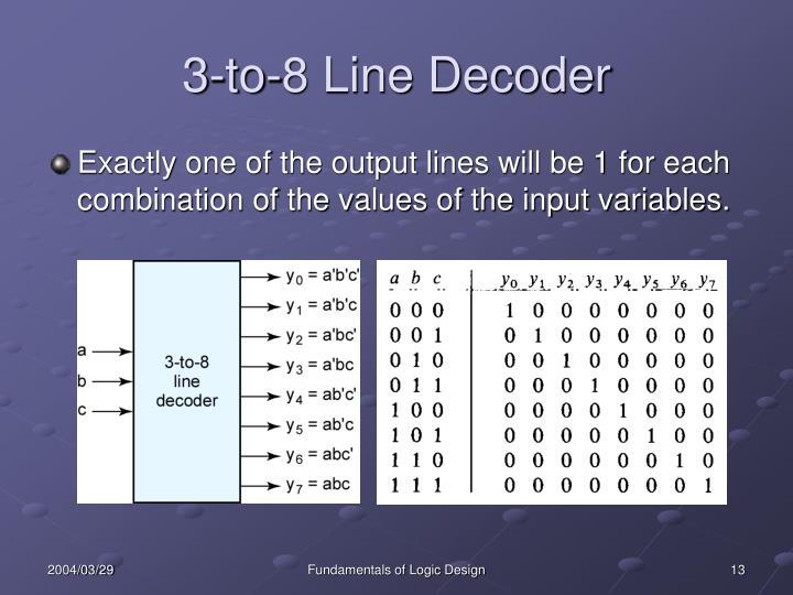 3-to-8 Line Decoder