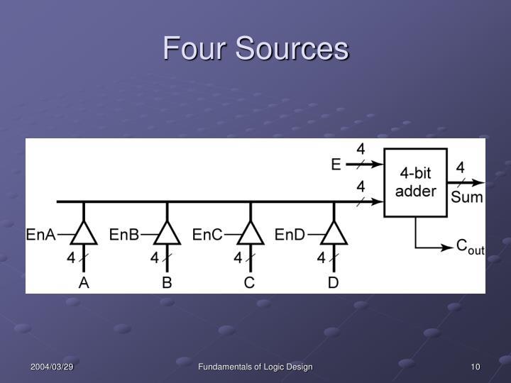 Four Sources