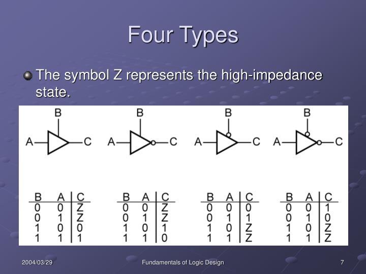 Four Types
