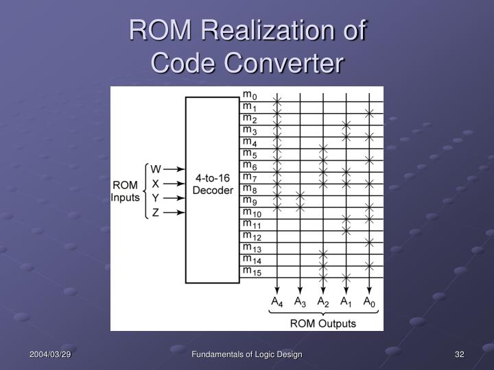 ROM Realization of
