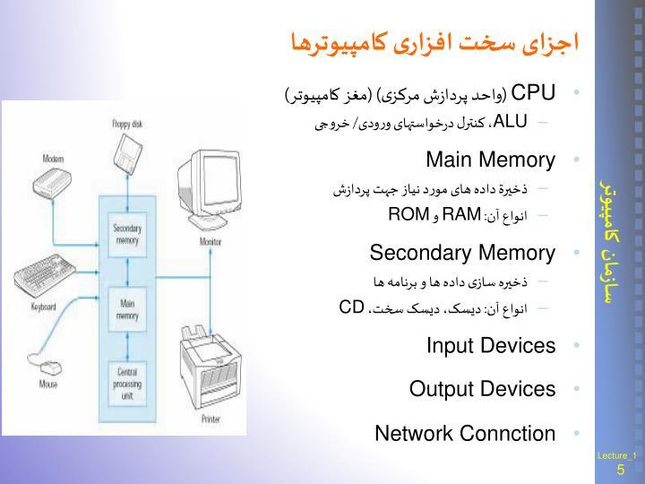سازمان کامپیوتر