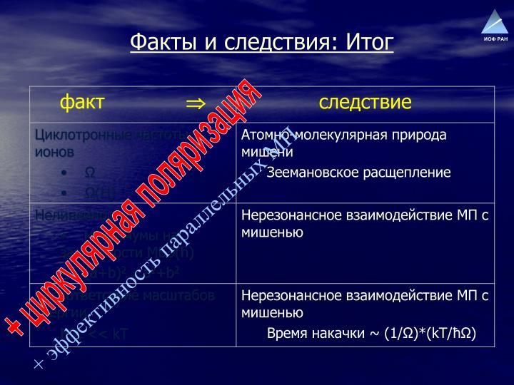 Факты и следствия
