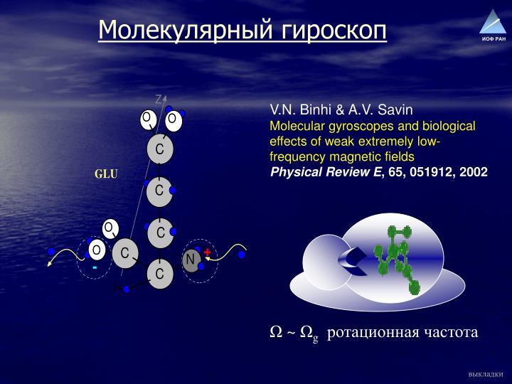 Молекулярный гироскоп