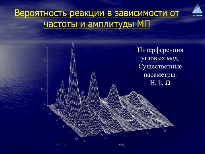 Вероятность реакции в зависимости от частоты и амплитуды МП