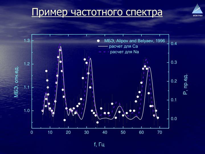 Пример частотного спектра