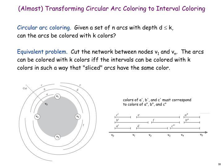 (Almost) Transforming Circular Arc Coloring to Interval Coloring