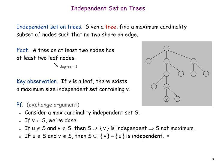 Independent Set on Trees