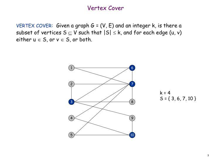 Vertex Cover