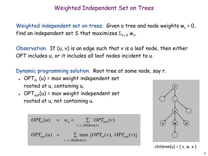 Weighted Independent Set on Trees