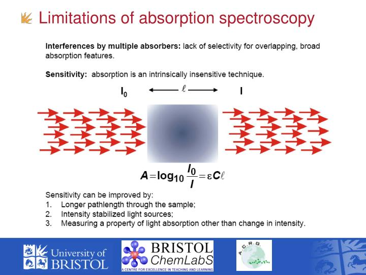 Limitations of absorption spectroscopy