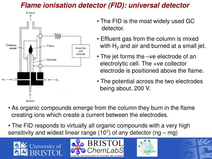 Flame ionisation detector (FID): universal detector