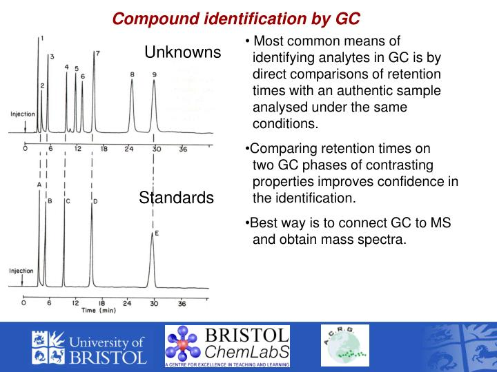 Compound identification by GC
