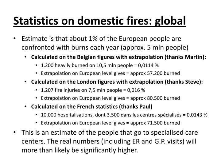 Statistics on domestic fires: global