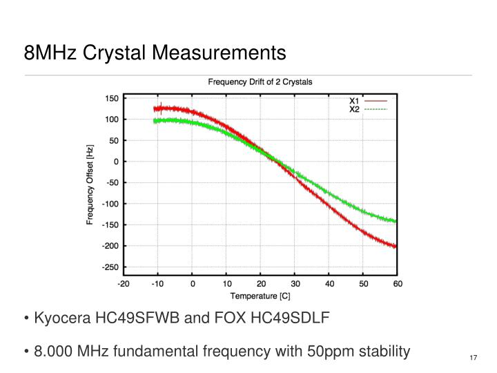 8MHz Crystal Measurements