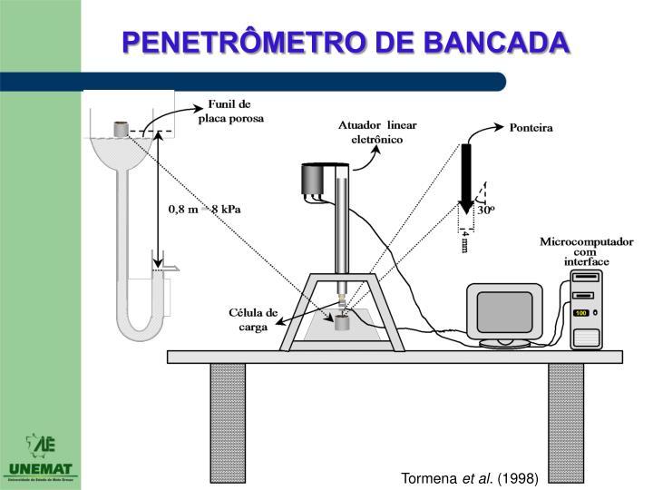 PENETRÔMETRO