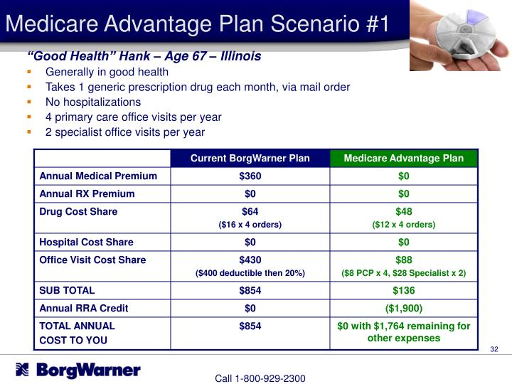 Medicare Advantage Plan Scenario #1