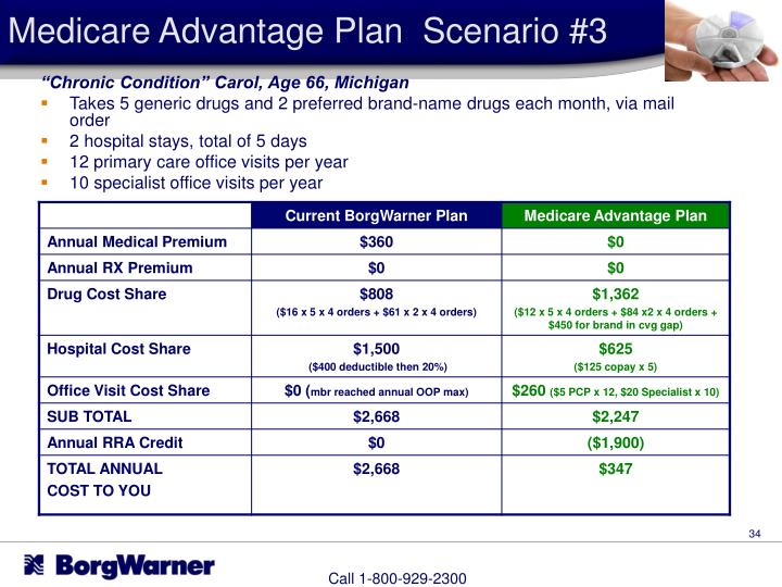 Medicare Advantage Plan  Scenario #3