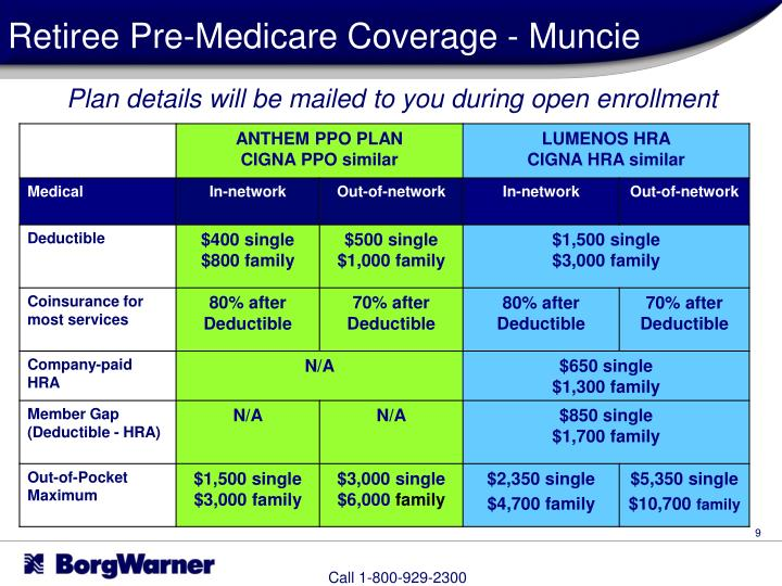 Retiree Pre-Medicare Coverage - Muncie