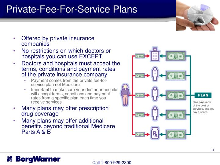 Private-Fee-For-Service Plans