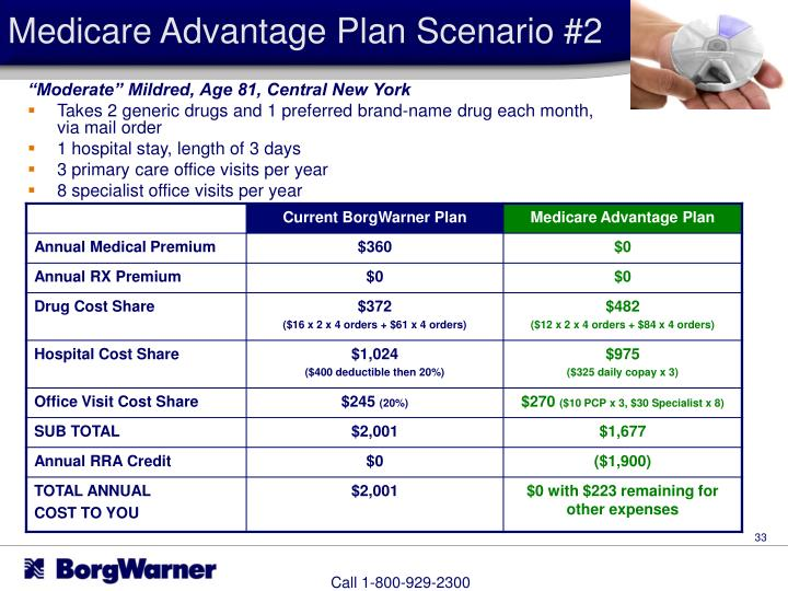Medicare Advantage Plan Scenario #2
