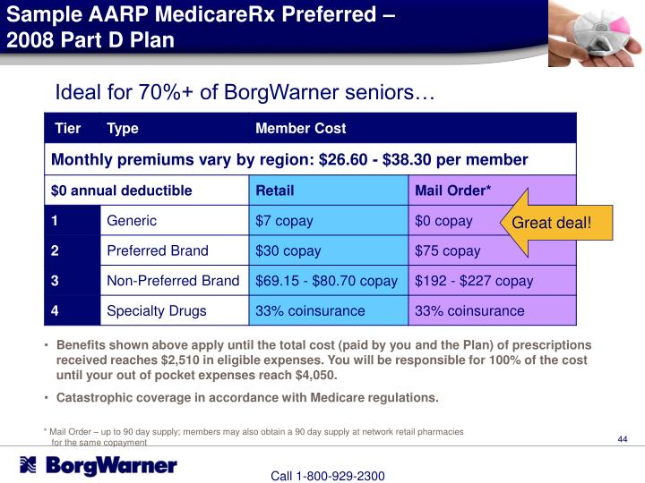 Sample AARP MedicareRx Preferred –
