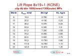 lift rope 8x19 1 kone c p b n 1600 inner 1300 outer mpa