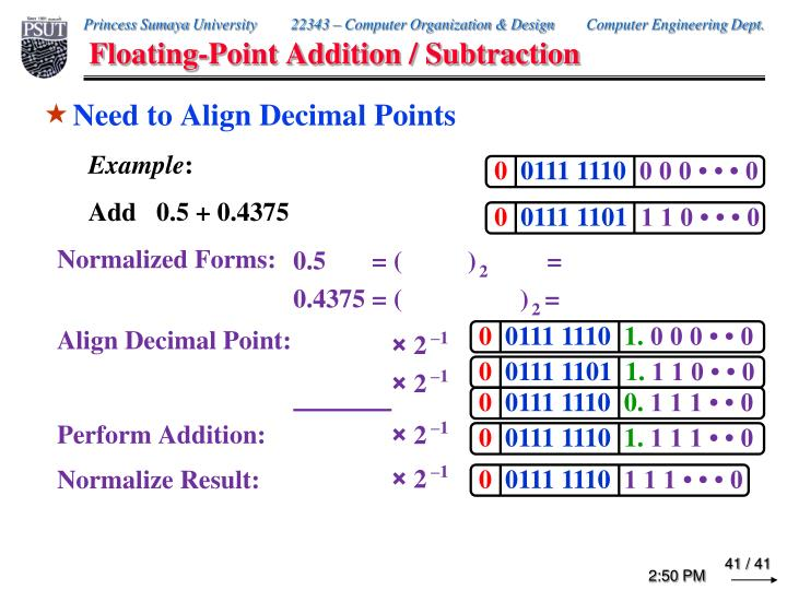 Floating-Point Addition / Subtraction