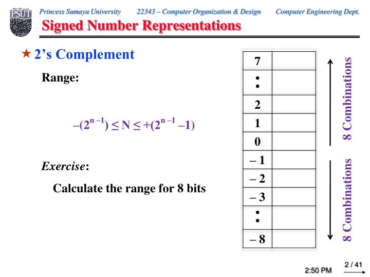 Signed number representations1