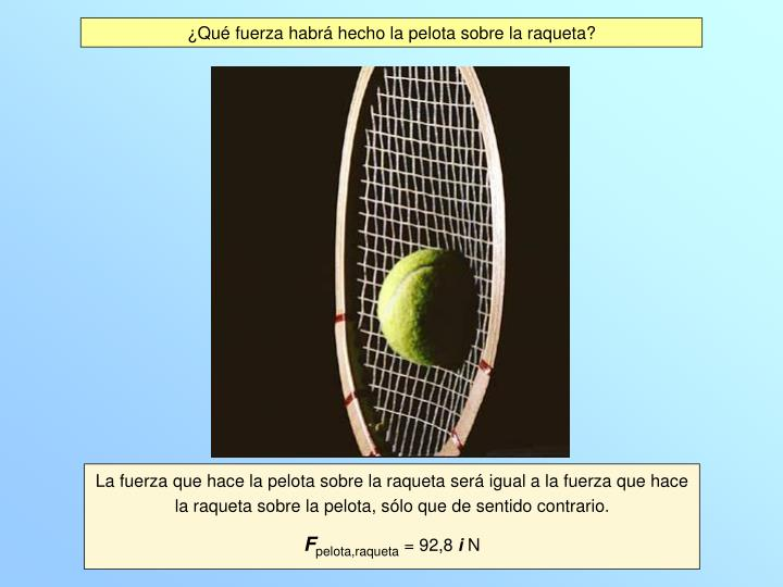 ¿Qué fuerza habrá hecho la pelota sobre la raqueta?