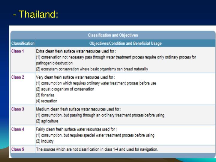 - Thailand:
