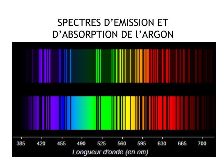 SPECTRES D'EMISSION ET
