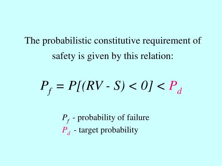 The probabilistic constitutive requirement