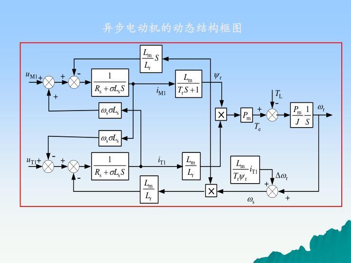 异步电动机的动态结构框图