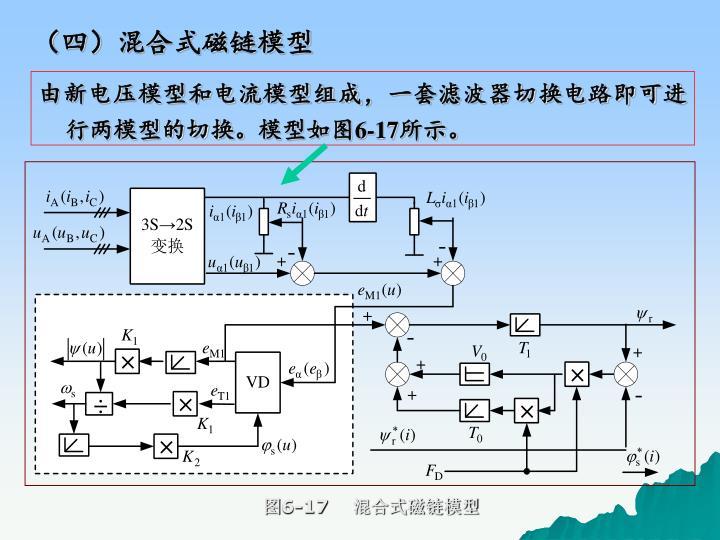 (四)混合式磁链模型
