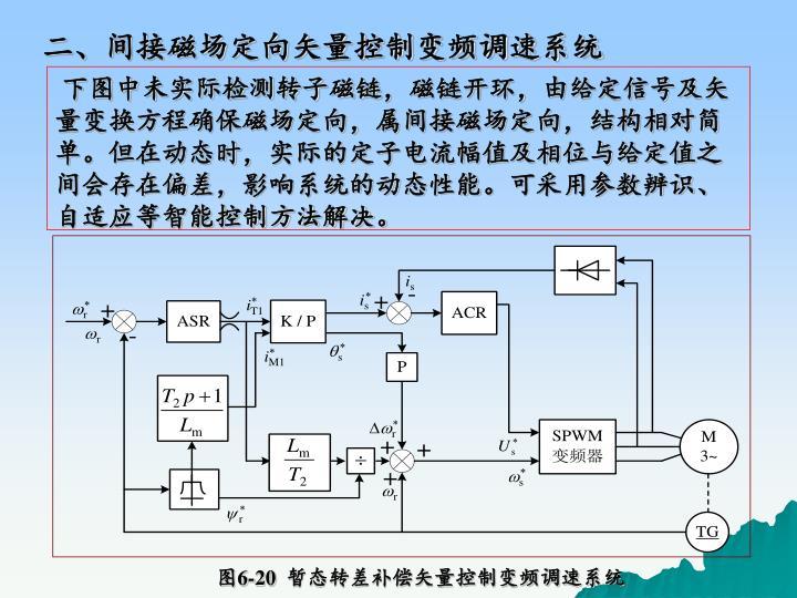 二、间接磁场定向矢量控制变频调速系统