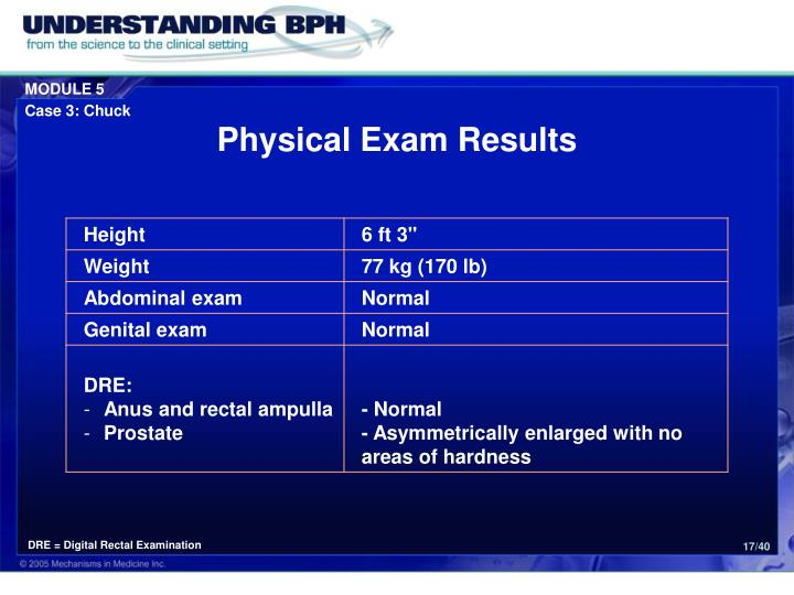 Physical Exam Results