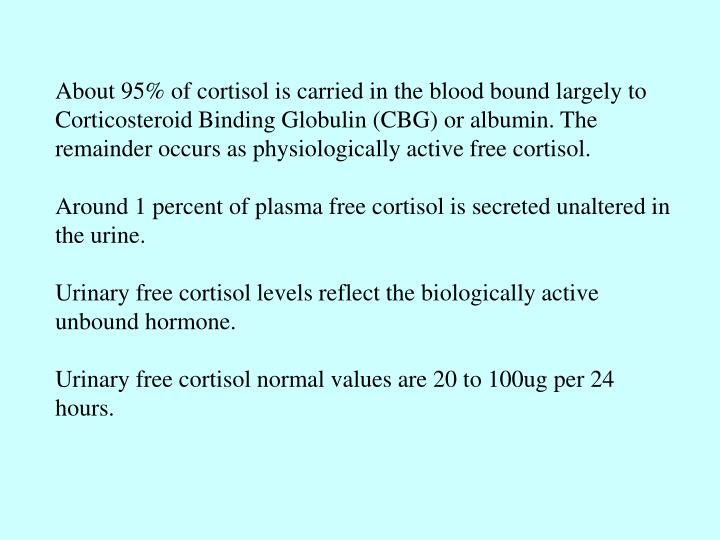 About 95% of cortisol is carried in the blood bound largely to Corticosteroid Binding Globulin (CBG) or albumin. The remainder occurs as physiologically active free cortisol.