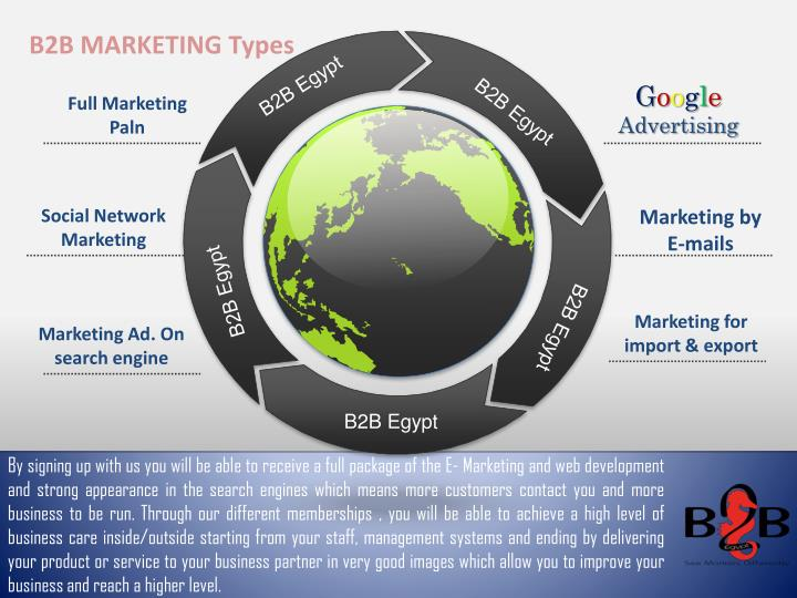 B2B MARKETING Types