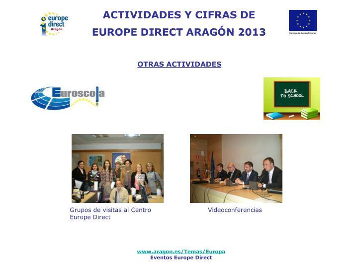 ACTIVIDADES Y CIFRAS DE