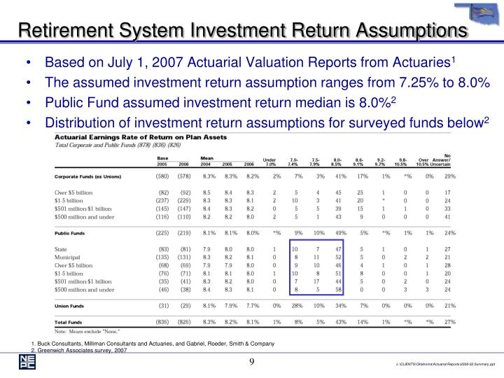 Based on July 1, 2007 Actuarial Valuation Reports from Actuaries