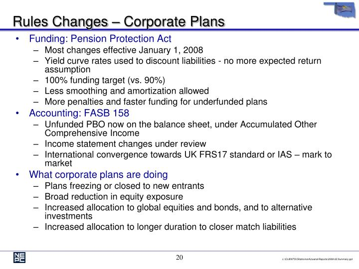 Rules Changes – Corporate Plans