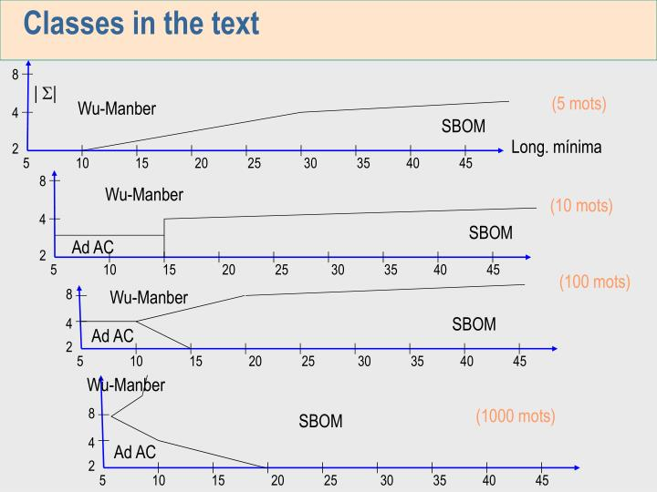 Classes in the text