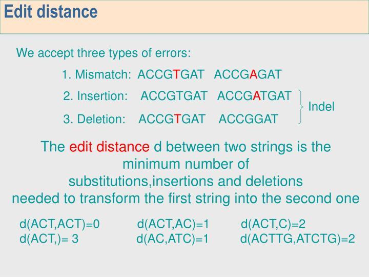 Edit distance