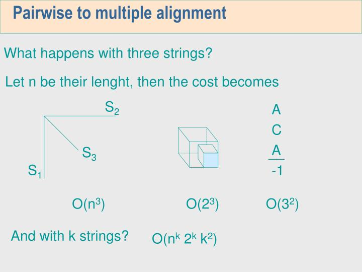 Pairwise to multiple alignment