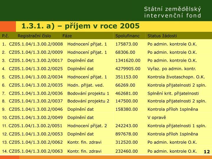 1.3.1. a) – příjem v roce 2005