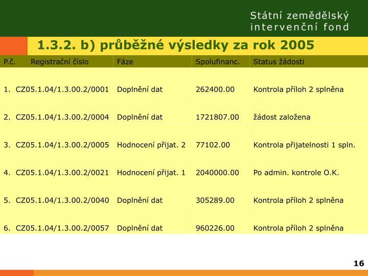 1.3.2. b) průběžné výsledky za rok 2005