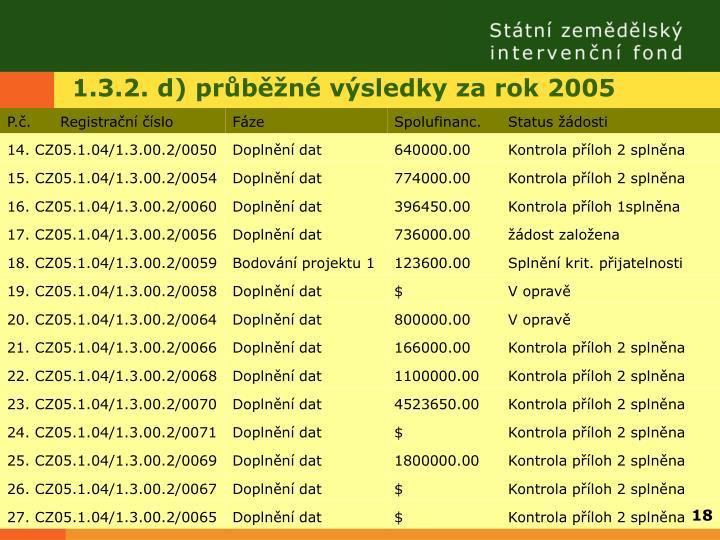 1.3.2. d) průběžné výsledky za rok 2005