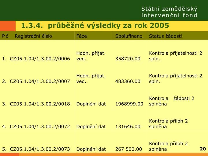 1.3.4.  průběžné výsledky za rok 2005