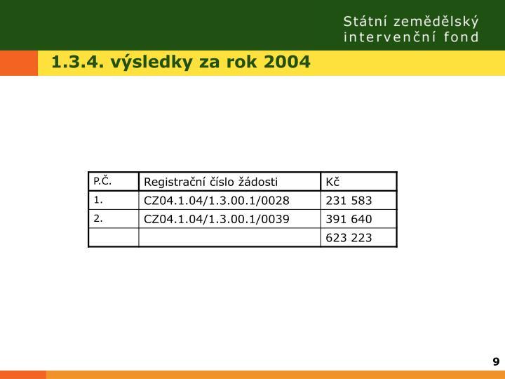1.3.4. výsledky za rok 2004