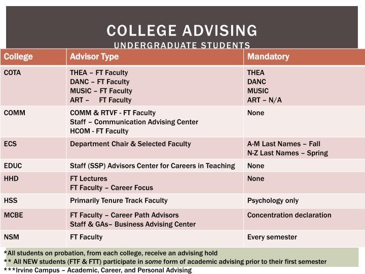 College advising